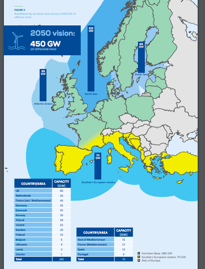 Les grands objectifs de l'UE en matière d'éolien offshore sont réalisables