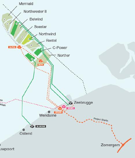 TINC : succès pour la société d'investissement dans l'éolien offshore en Belgique
