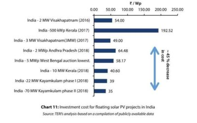 L'Inde pourrait installer 280 GW de panneaux solaires photovoltaïques flottants