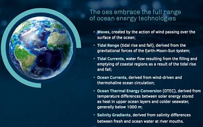 Le rapport d'Ocean Energy Systems se félicite des avancées sur les énergies marines