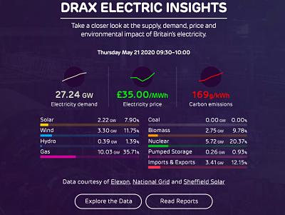 Plus de 40% de l'électricité britannique ont été produites par les renouvelables