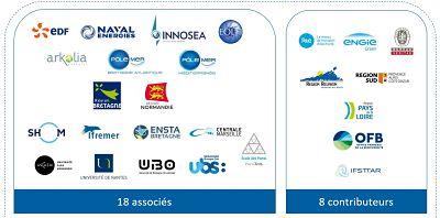 Associés SAS FEM opt 1