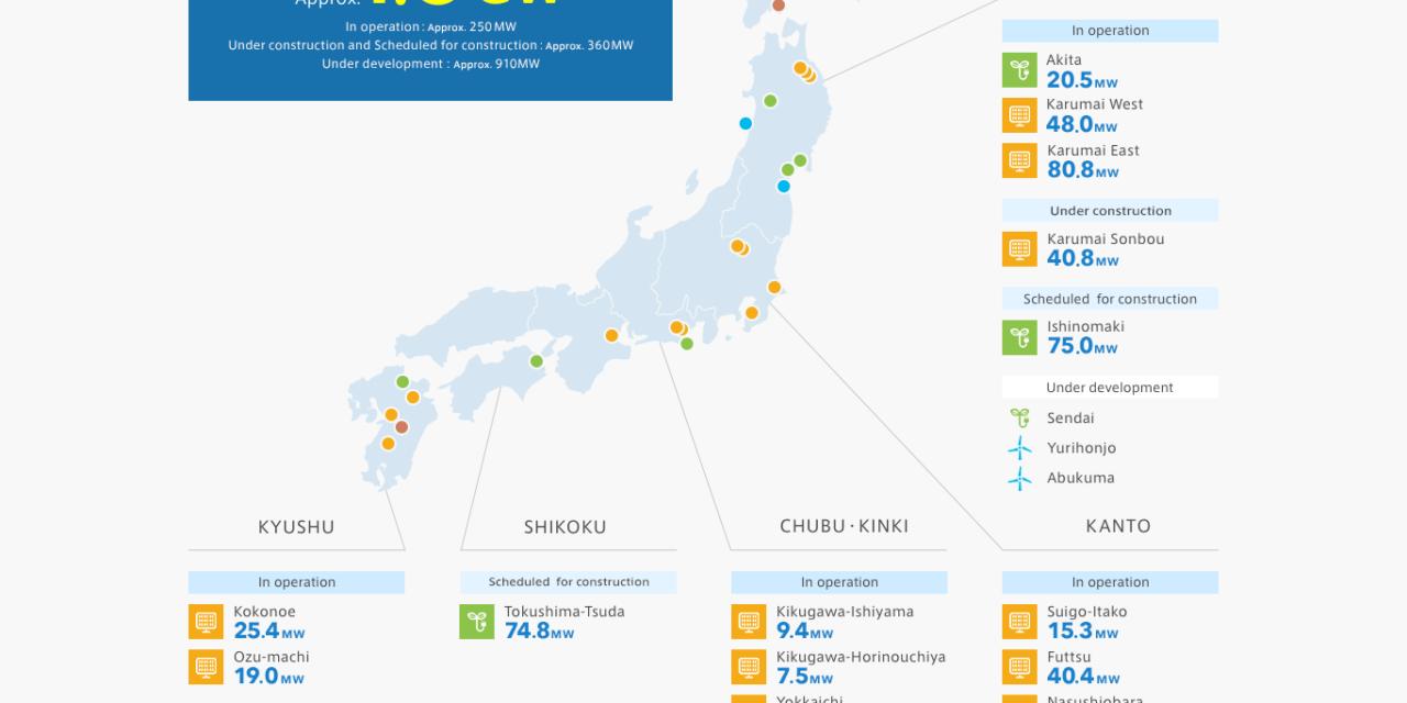 Kajima Corporation est choisi pour le parc en mer japonais Akita-Noshiro offshore