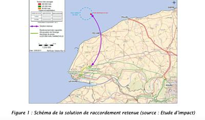 RTE – Fécamp : Avis de l'Autorité environnementale publiée en juin 2015