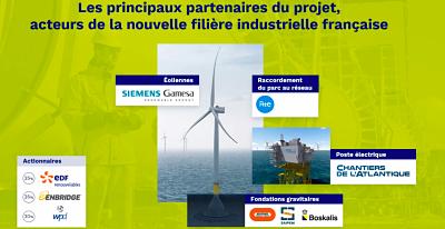 EDF Renouvelables, Enbridge et wdp lancent la construction du parc éolien en mer de Fécamp