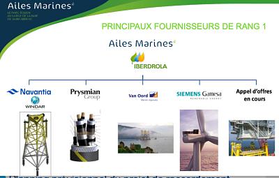 Réunion de concertation autour du parc éolien d'Ailes Marines à Saint-Brieuc