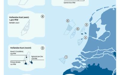 Shell, Eneco : il y aura du solaire flottant dans le projet Hollandse Kust (north)
