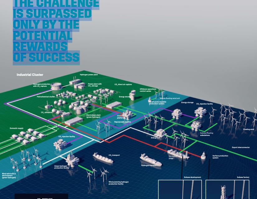 UK 2050 : Réimaginer une mer du Nord net zéro peut créer 100.000 emplois en mer du Nord