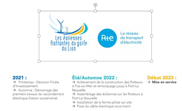 RTE et LEFGL ont choisi le fournisseur et l'installateur des câbles électriques des éoliennes sur les flotteurs « Windfloat » pour Leucate