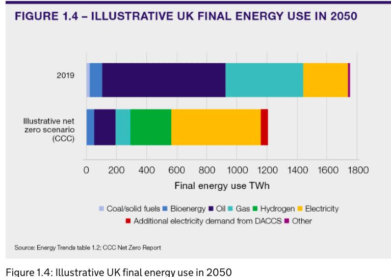 Royaume-Uni : Un Livre blanc sur l'énergie favorable aux énergies marines ?