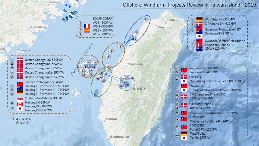 Ørsted vend 50% de ses parts du parc éolien en mer Greater Changhua 1 Offshore