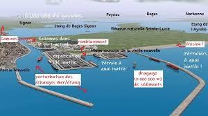 Port-la-Nouvelle : Qair et Deme aux manœuvres, la Semop à la gouvernance !