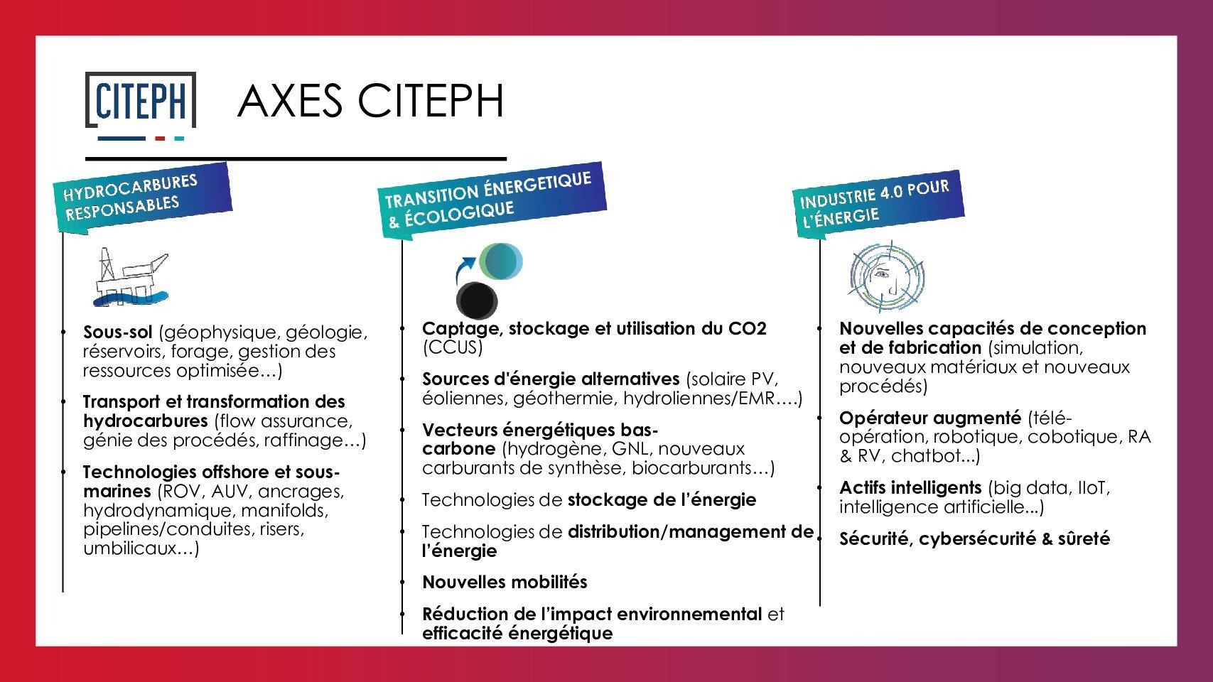 Citeph Open Innovation : nouveau cru