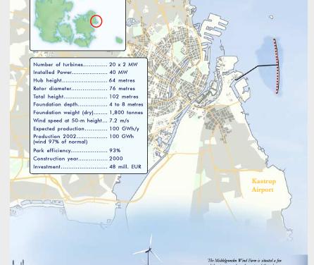 Modernisation du parc danois de Middelgrunden après 20 premières années de succès coopératif