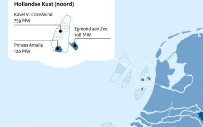 Siemens Gamesa et CrossWind s'associent pour Hollandse Kust Noord