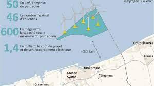 Parc éolien de Dunkerque : Le politique dunkerquois s'empare de la pétition lancée en octobre 2020