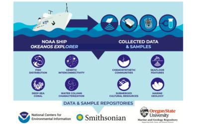 La NOAA publie un guide sur les variables océaniques pour l'exploration