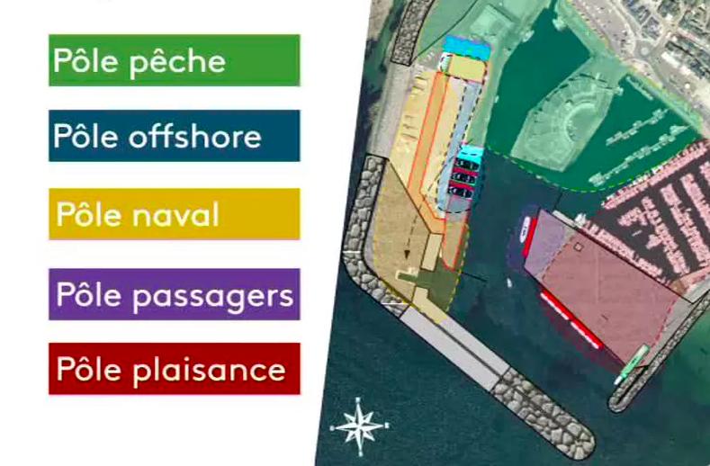 Le port de la Turballe : Innovation et approche intégrée