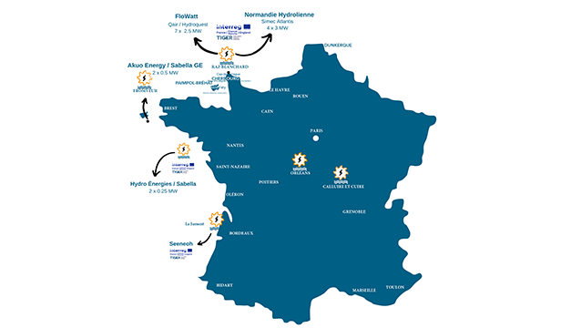 L'hydrolien en France