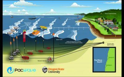 Le DOE met $ 27 millions de financement pour la R&D énergie marine