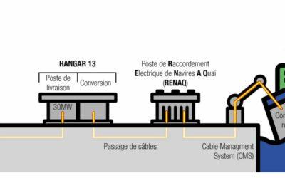 Haropa Port, partenaire de la coalition Getting to Zero continue son verdissement